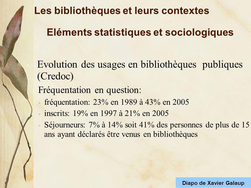Evolution des usages en bibliothèques publiques (Credoc)