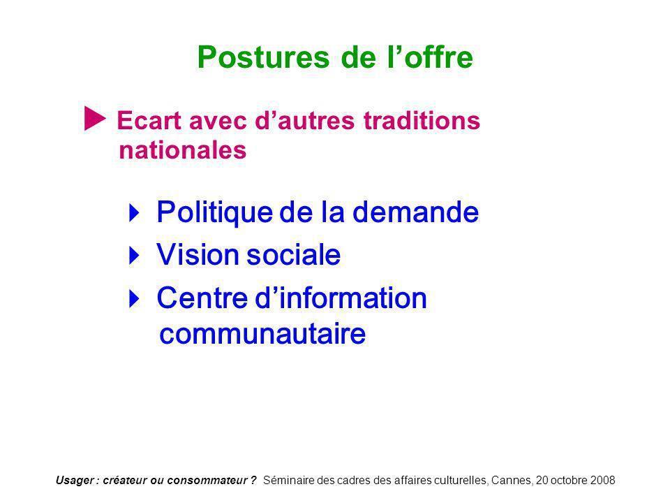 Postures de l'offre  Ecart avec d'autres traditions nationales