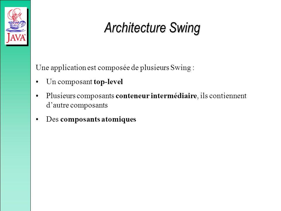 Architecture Swing Une application est composée de plusieurs Swing :
