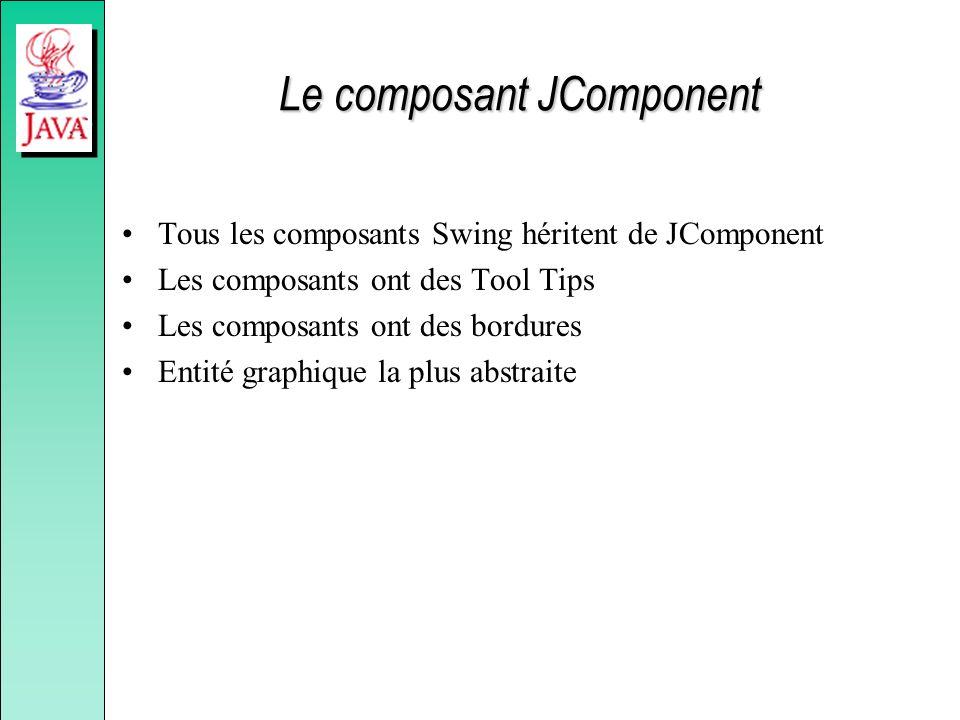Le composant JComponent