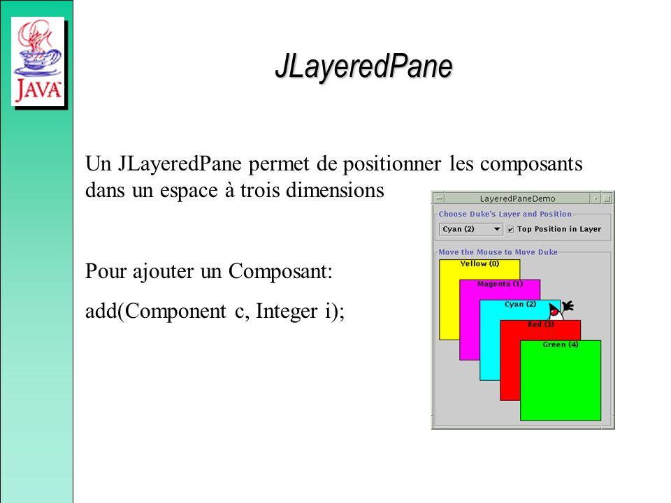 JLayeredPane Un JLayeredPane permet de positionner les composants dans un espace à trois dimensions.