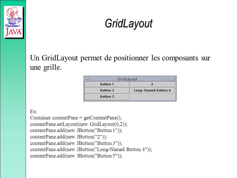 GridLayout Un GridLayout permet de positionner les composants sur une grille. Ex: Container contentPane = getContentPane();