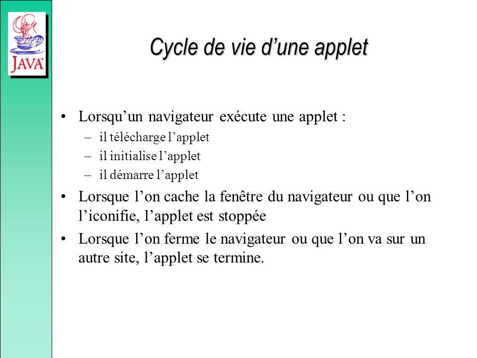 Cycle de vie d'une applet