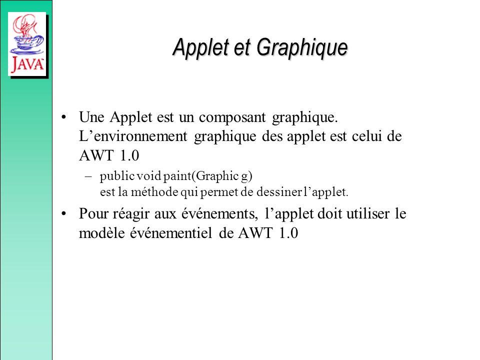 Applet et Graphique Une Applet est un composant graphique. L'environnement graphique des applet est celui de AWT 1.0.