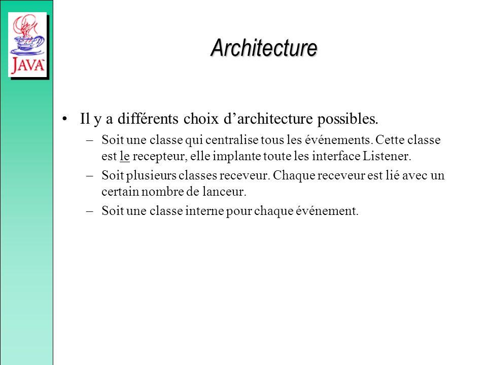 Architecture Il y a différents choix d'architecture possibles.
