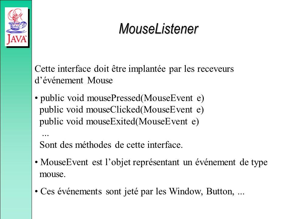 MouseListener Cette interface doit être implantée par les receveurs d'événement Mouse.