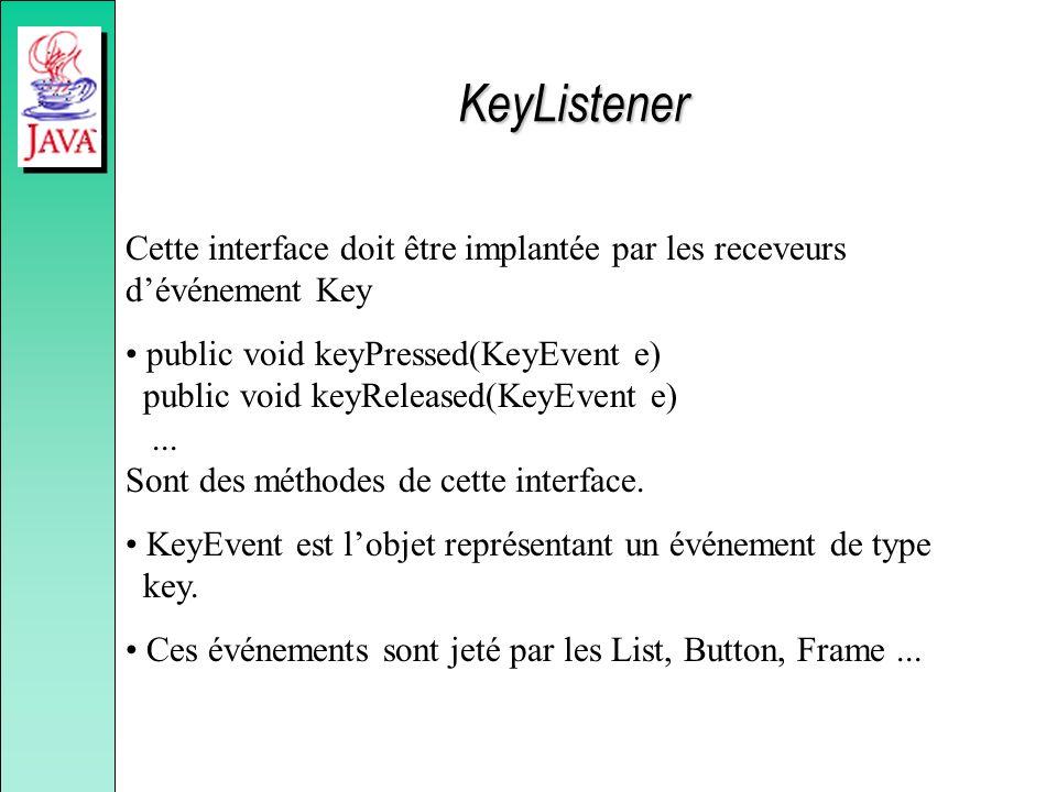KeyListener Cette interface doit être implantée par les receveurs d'événement Key.