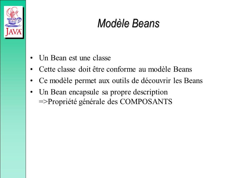 Modèle Beans Un Bean est une classe