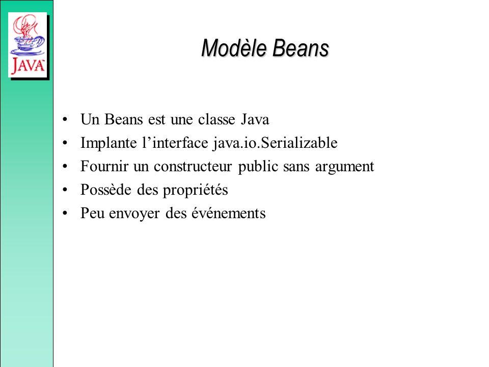 Modèle Beans Un Beans est une classe Java