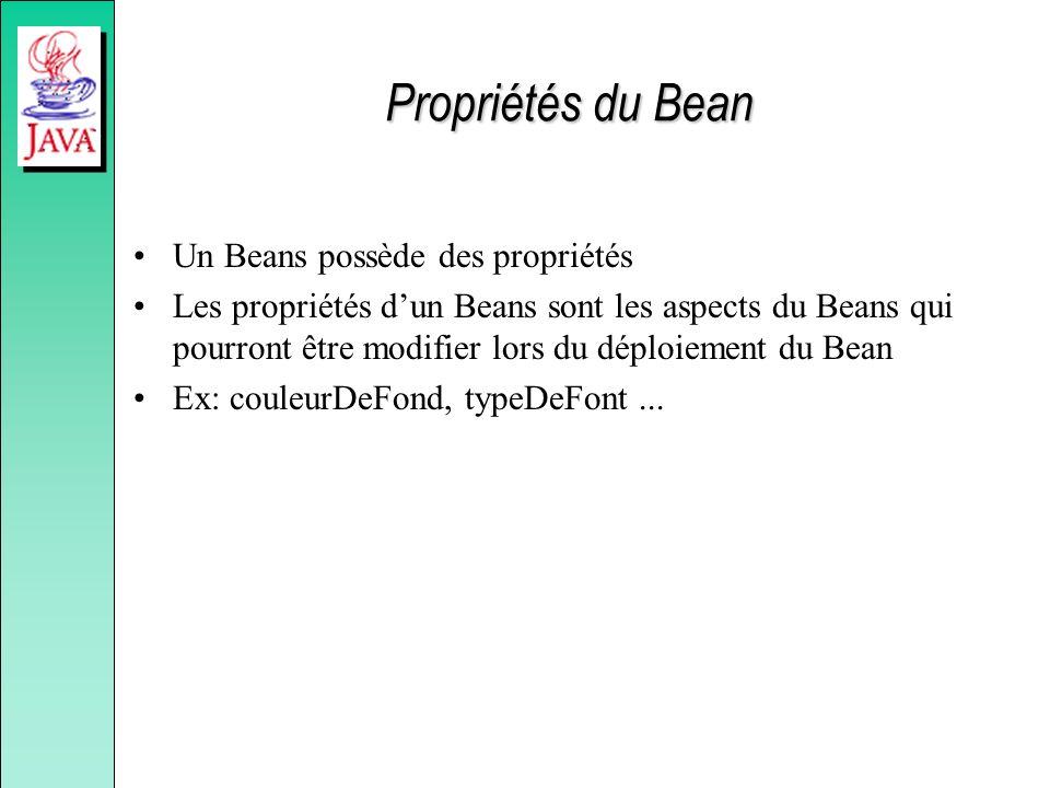 Propriétés du Bean Un Beans possède des propriétés