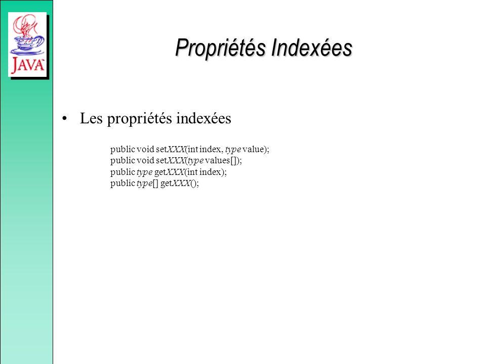Propriétés Indexées Les propriétés indexées