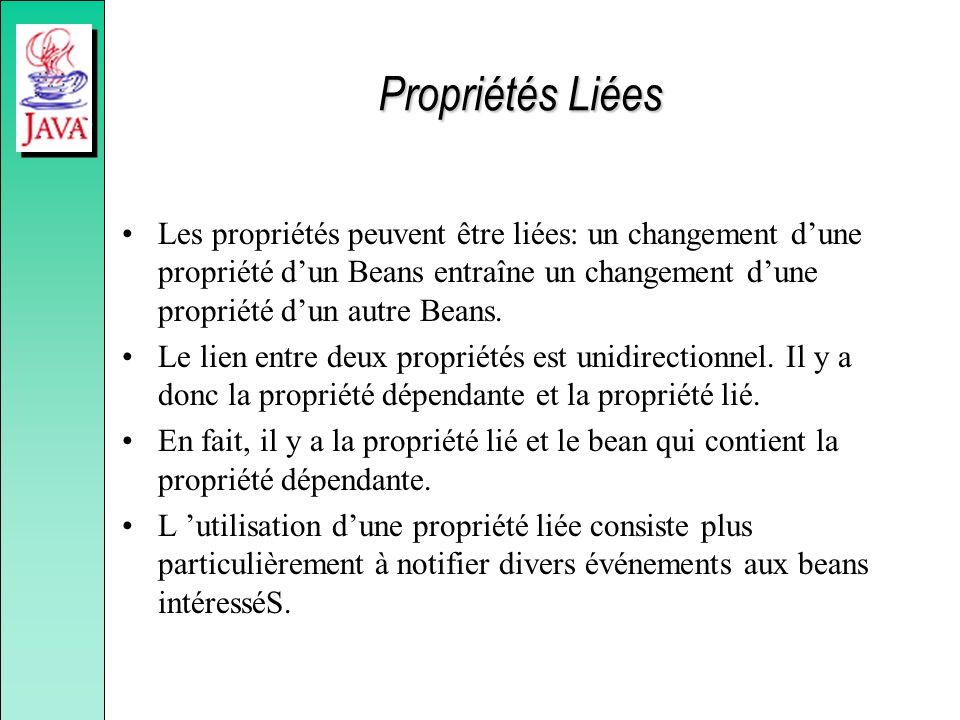 Propriétés Liées Les propriétés peuvent être liées: un changement d'une propriété d'un Beans entraîne un changement d'une propriété d'un autre Beans.