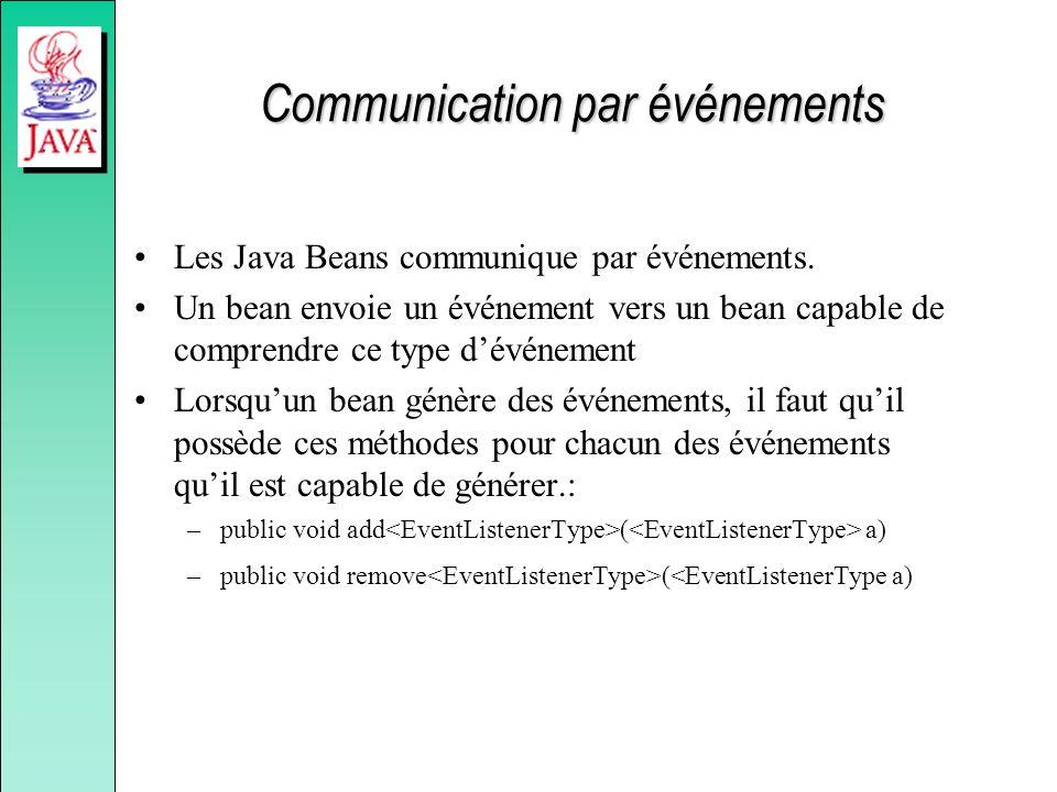 Communication par événements