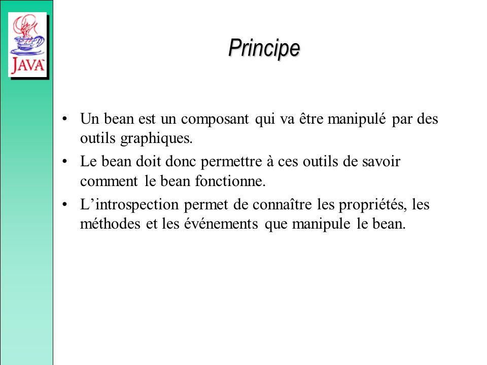 Principe Un bean est un composant qui va être manipulé par des outils graphiques.