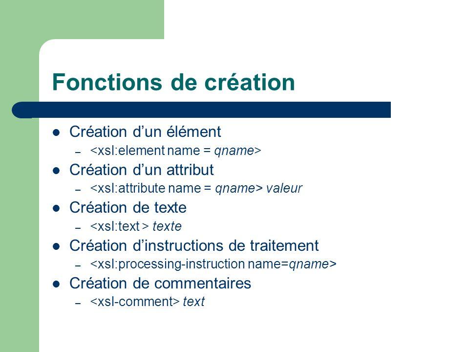 Fonctions de création Création d'un élément Création d'un attribut