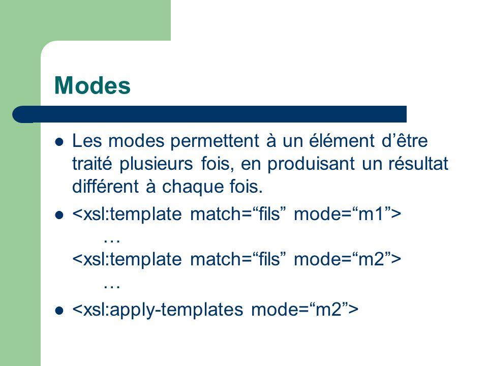 ModesLes modes permettent à un élément d'être traité plusieurs fois, en produisant un résultat différent à chaque fois.