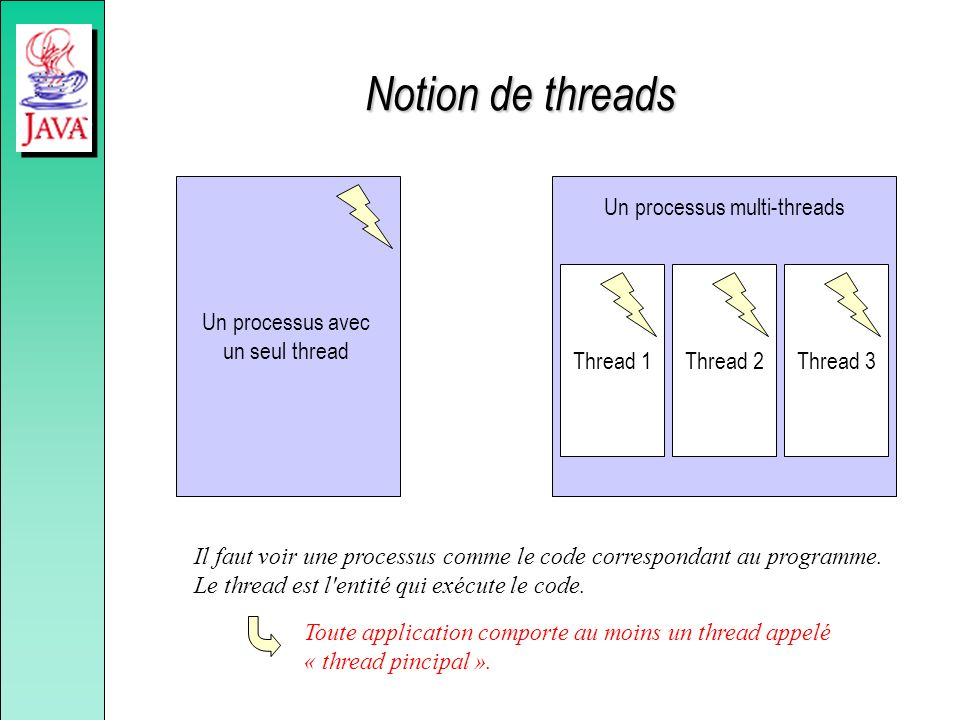 Un processus multi-threads