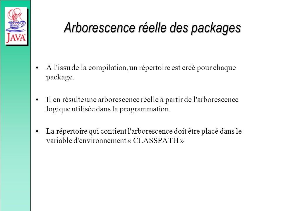 Arborescence réelle des packages