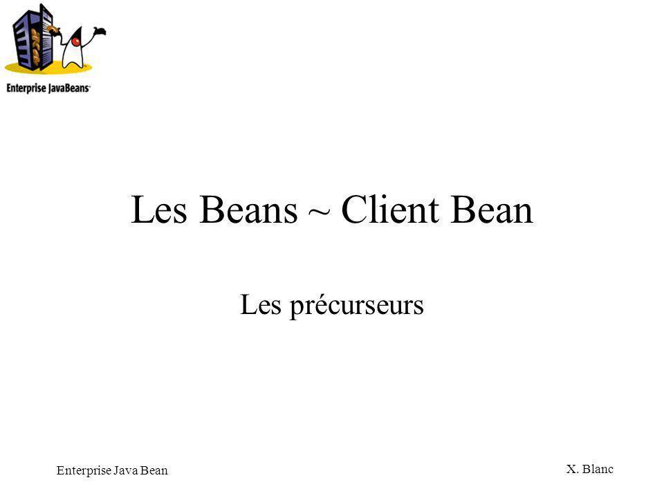 Les Beans ~ Client Bean Les précurseurs