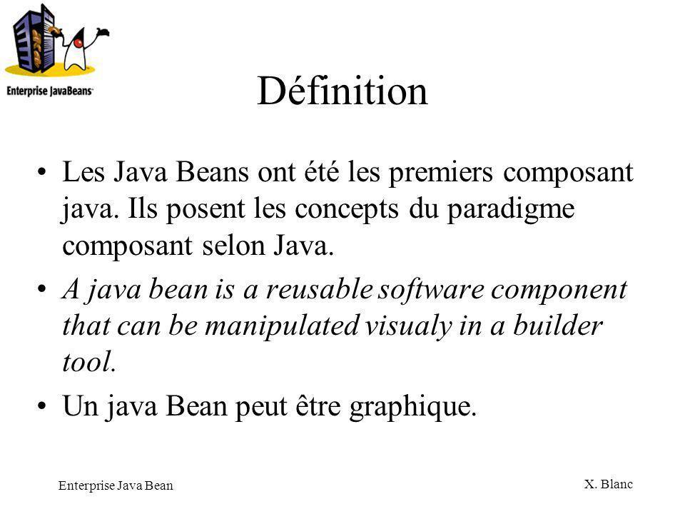 Définition Les Java Beans ont été les premiers composant java. Ils posent les concepts du paradigme composant selon Java.