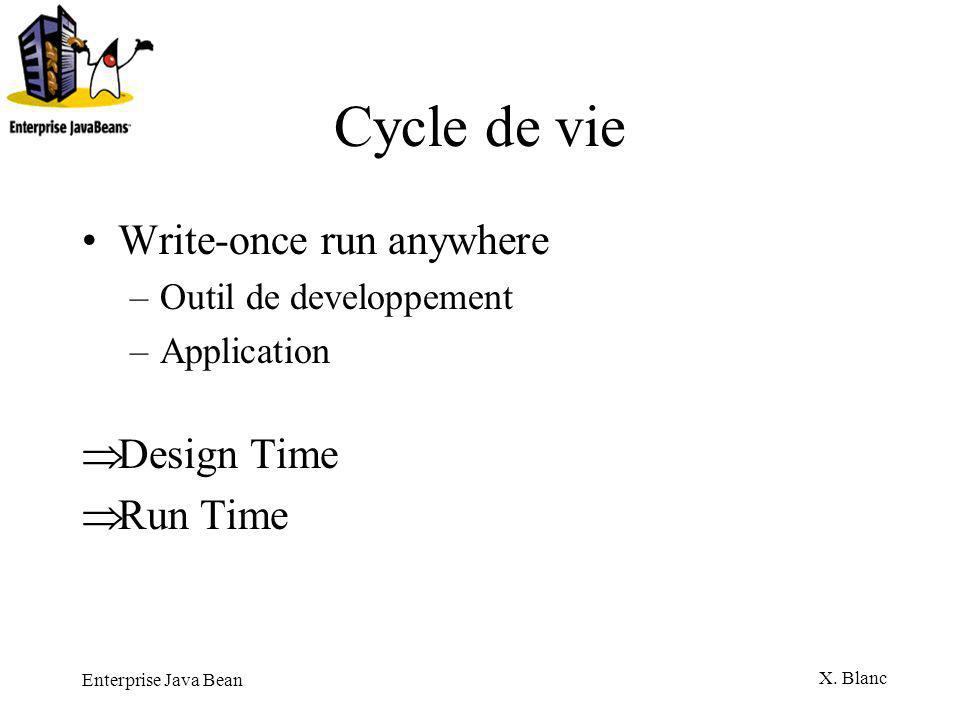 Cycle de vie Write-once run anywhere Design Time Run Time