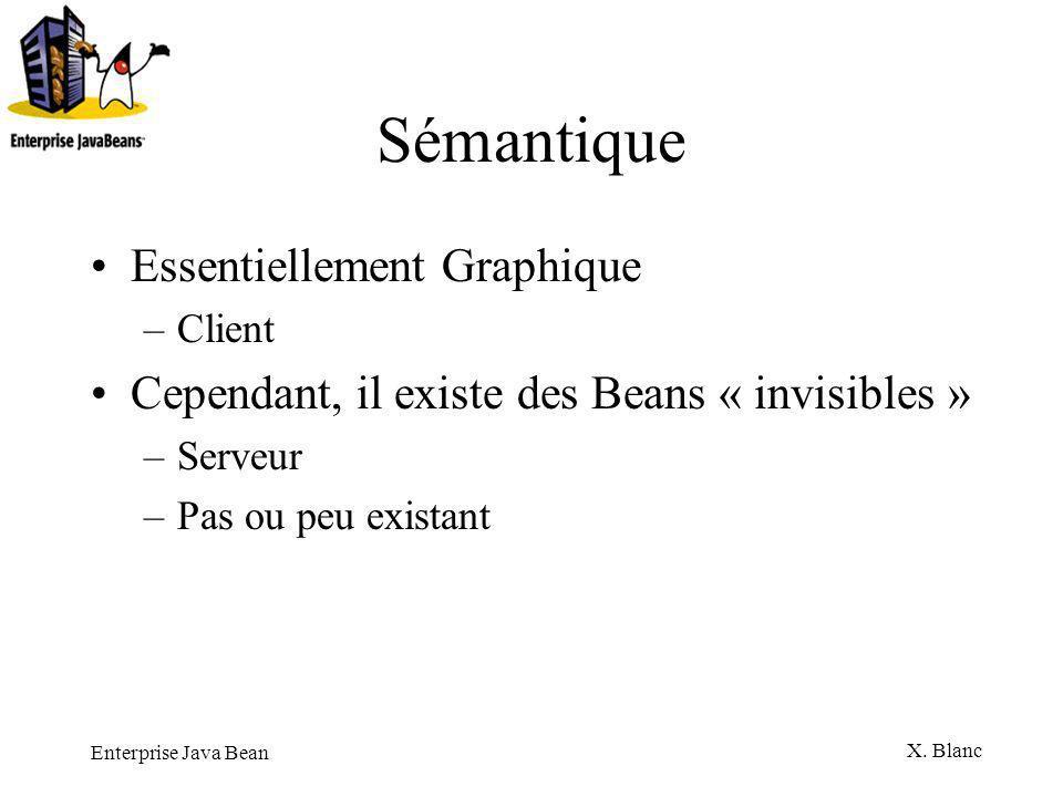 Sémantique Essentiellement Graphique