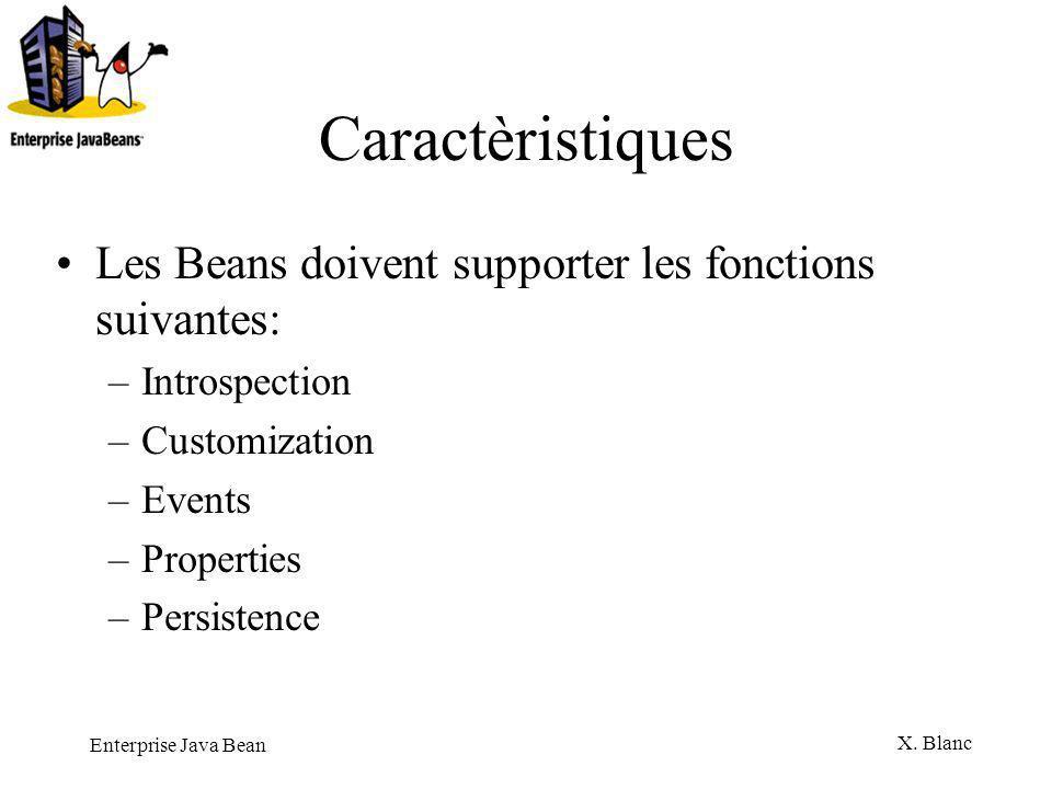 Caractèristiques Les Beans doivent supporter les fonctions suivantes: