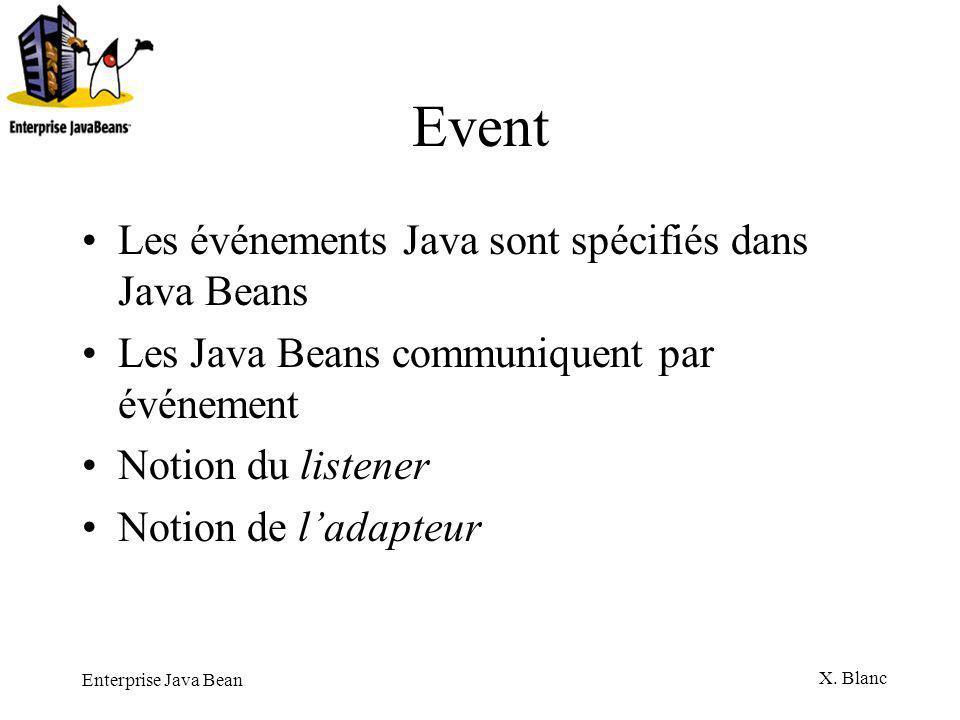 Event Les événements Java sont spécifiés dans Java Beans