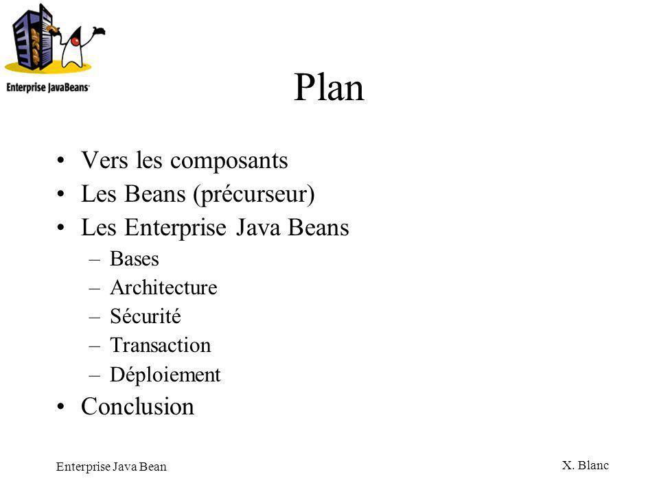 Plan Vers les composants Les Beans (précurseur)