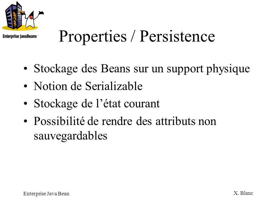 Properties / Persistence