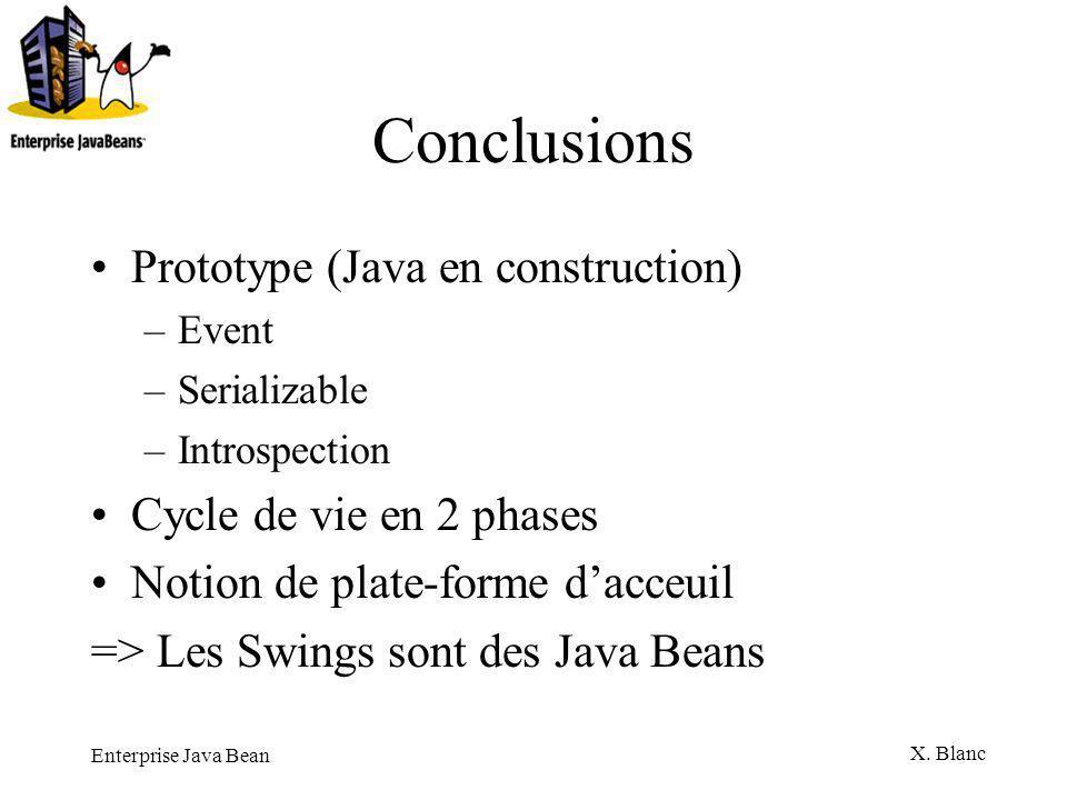 Conclusions Prototype (Java en construction) Cycle de vie en 2 phases