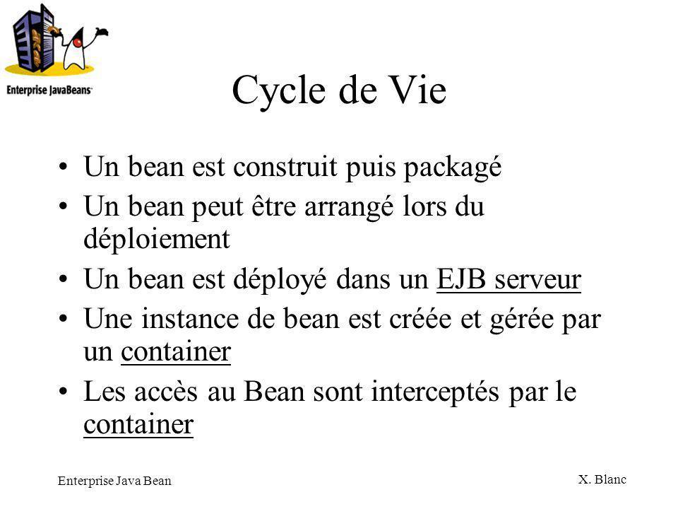 Cycle de Vie Un bean est construit puis packagé
