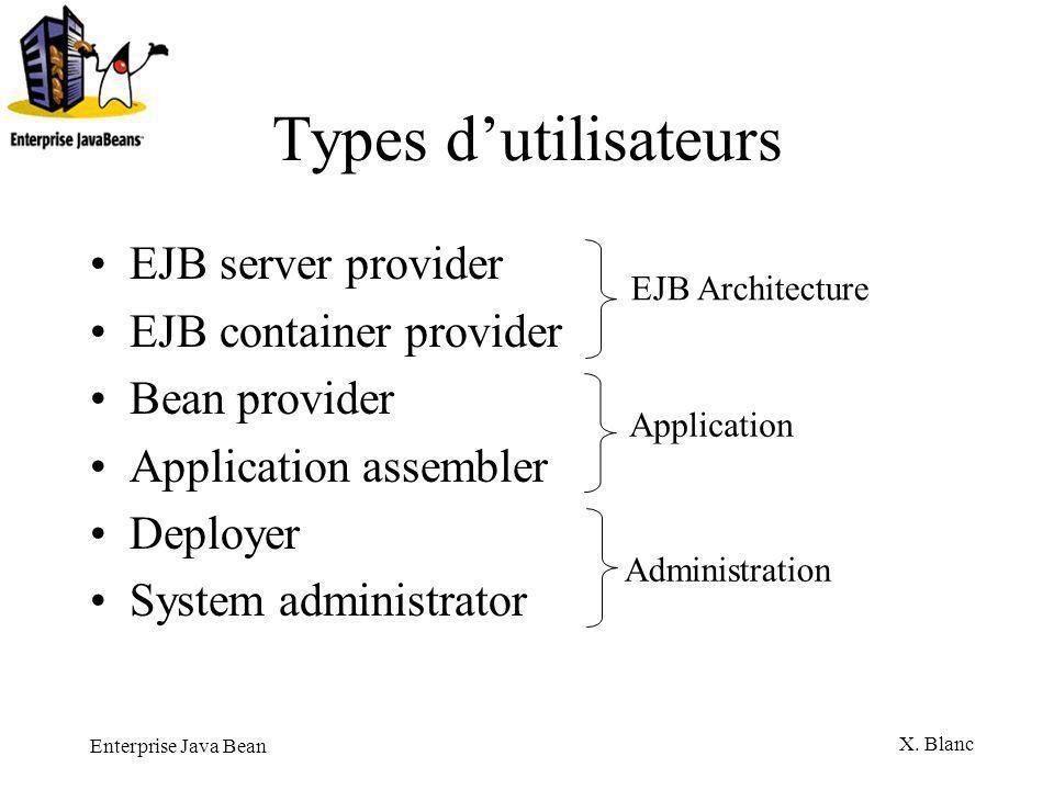 Types d'utilisateurs EJB server provider EJB container provider
