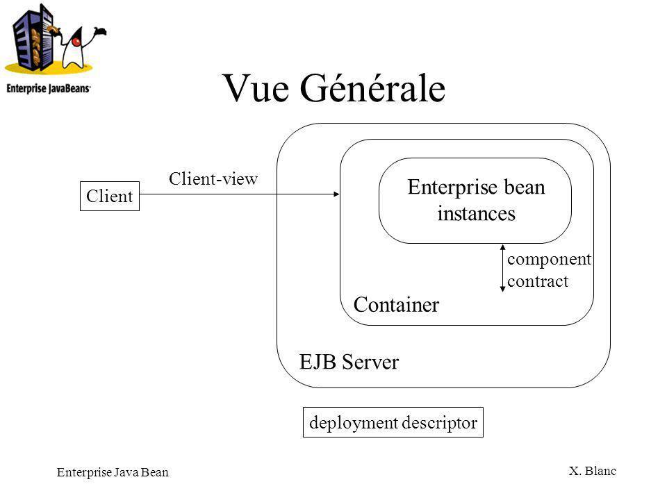 Enterprise bean instances
