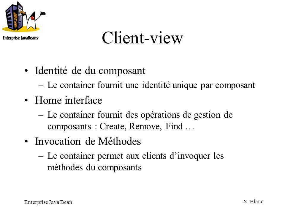 Client-view Identité de du composant Home interface