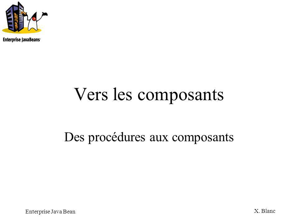 Des procédures aux composants
