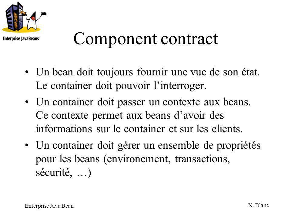 Component contract Un bean doit toujours fournir une vue de son état. Le container doit pouvoir l'interroger.