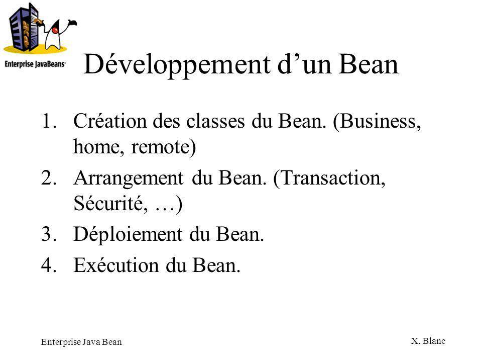 Développement d'un Bean