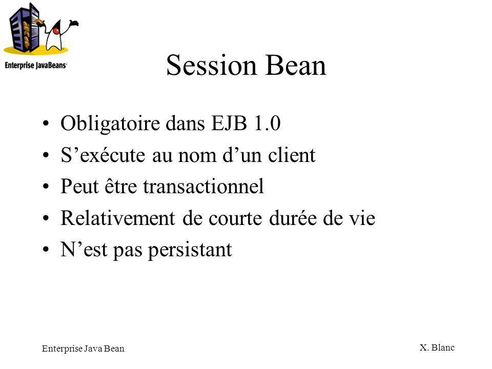 Session Bean Obligatoire dans EJB 1.0 S'exécute au nom d'un client