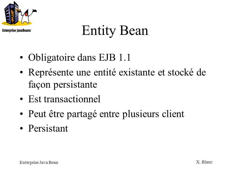Entity Bean Obligatoire dans EJB 1.1