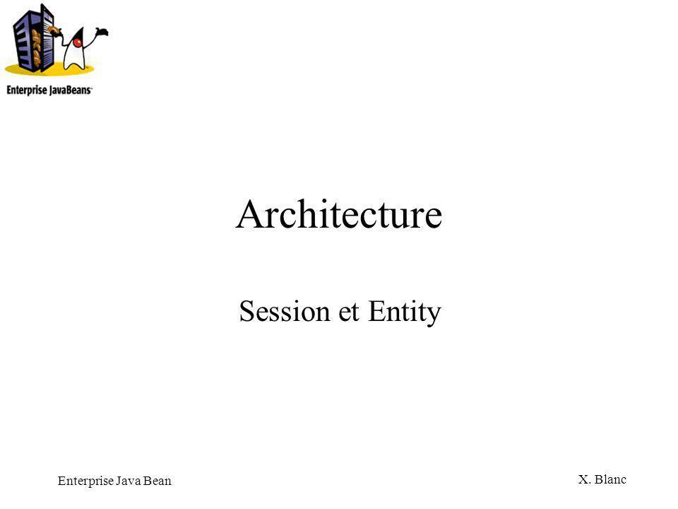 Architecture Session et Entity