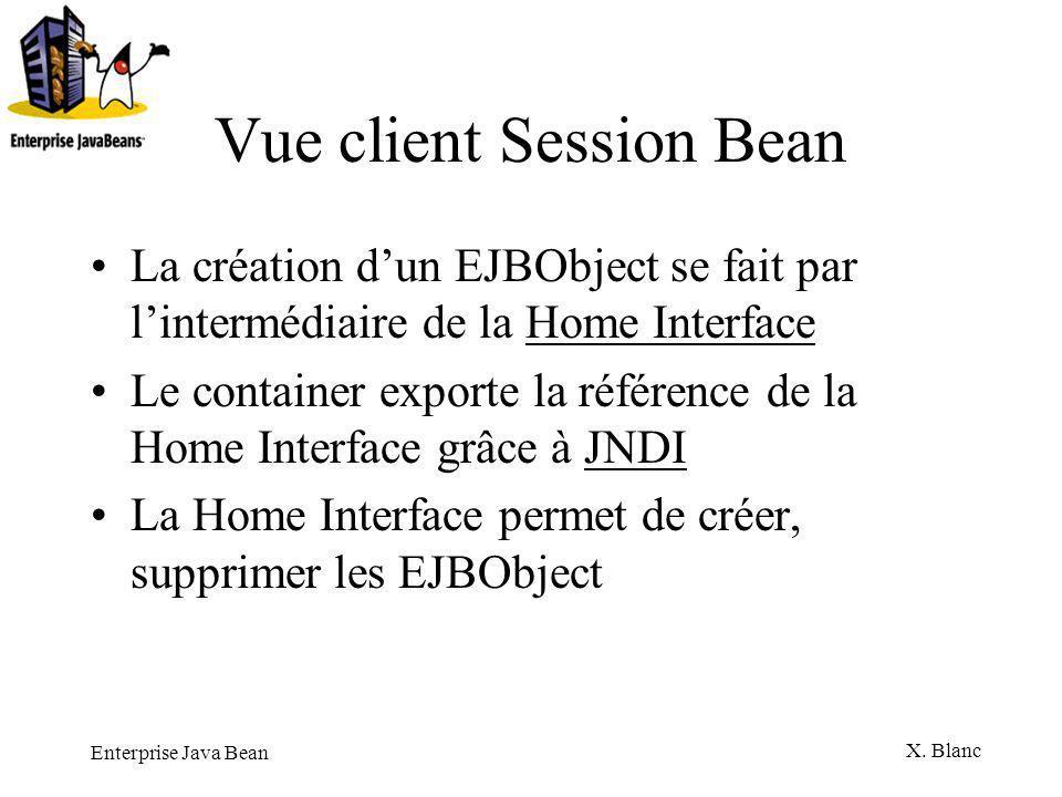 Vue client Session Bean