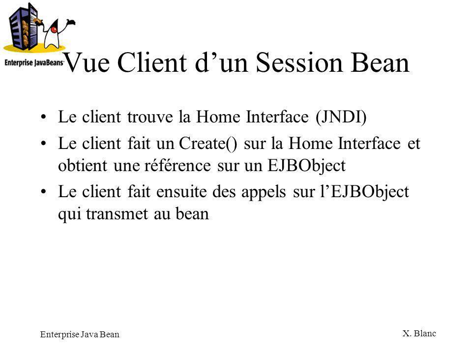 Vue Client d'un Session Bean