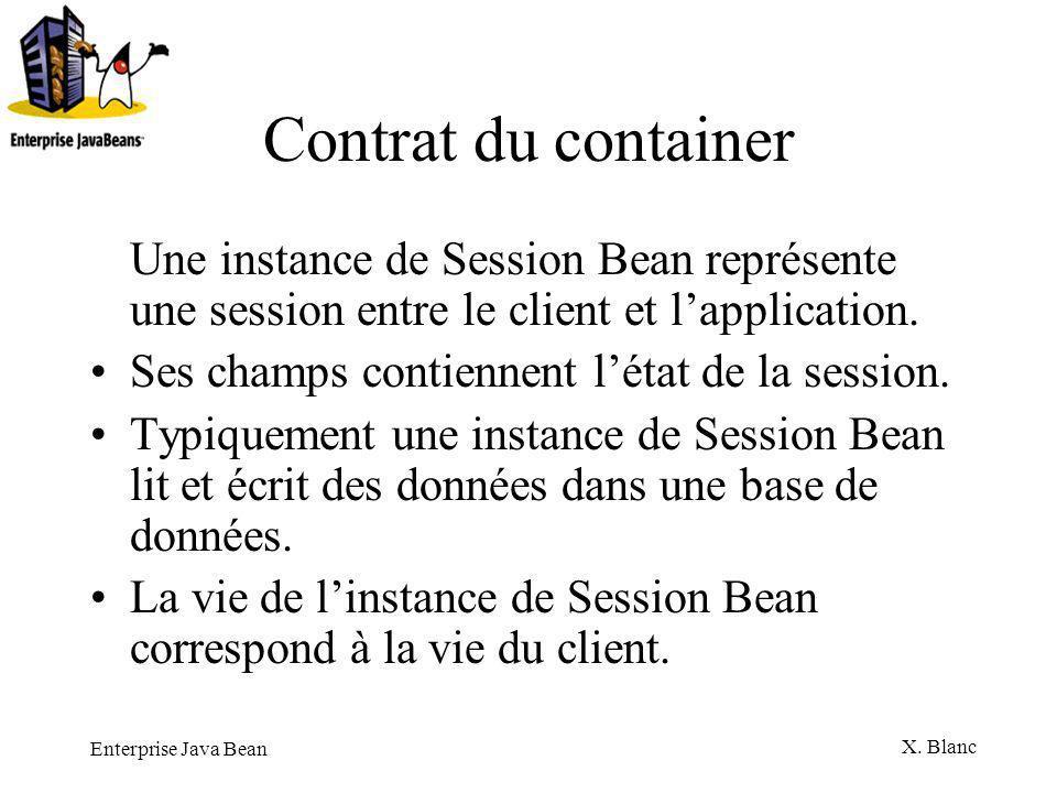 Contrat du container Une instance de Session Bean représente une session entre le client et l'application.