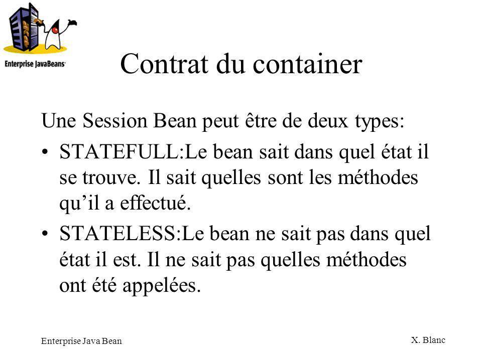 Contrat du container Une Session Bean peut être de deux types: