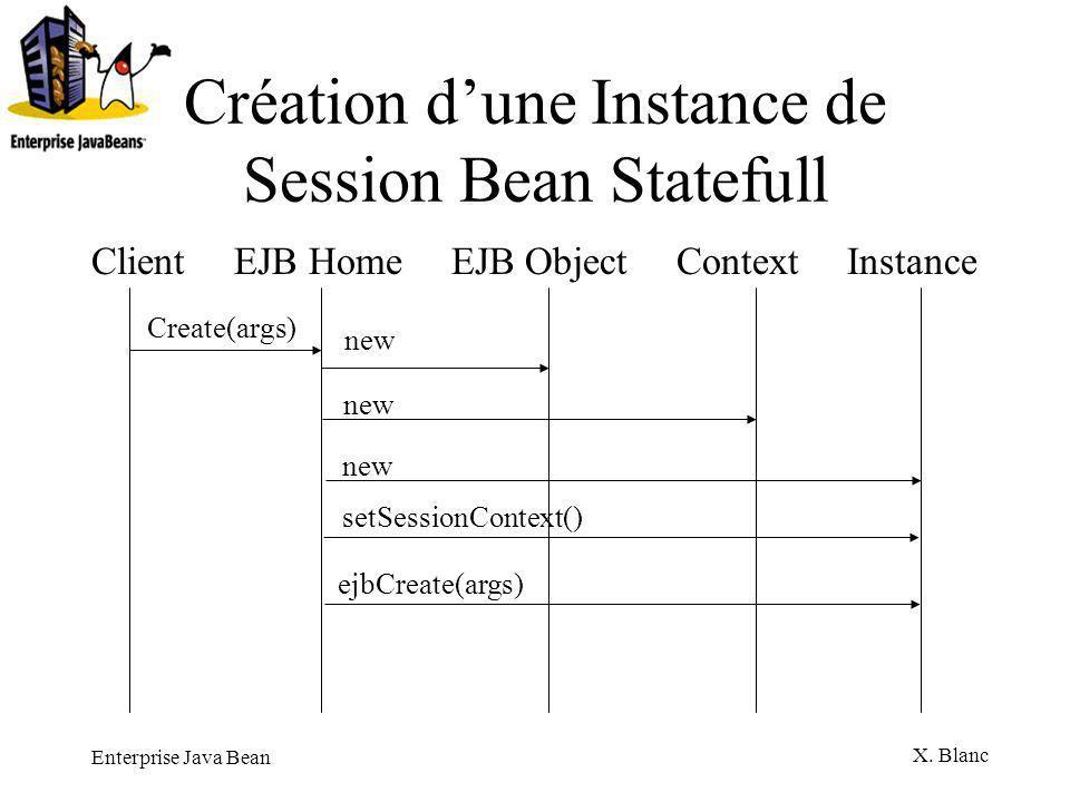 Création d'une Instance de Session Bean Statefull
