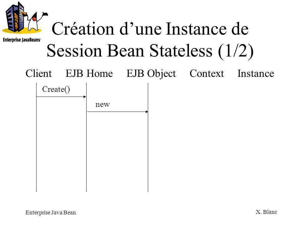 Création d'une Instance de Session Bean Stateless (1/2)