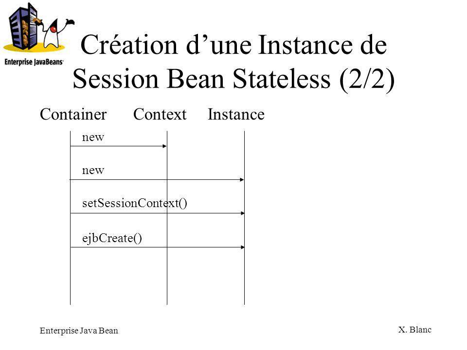 Création d'une Instance de Session Bean Stateless (2/2)
