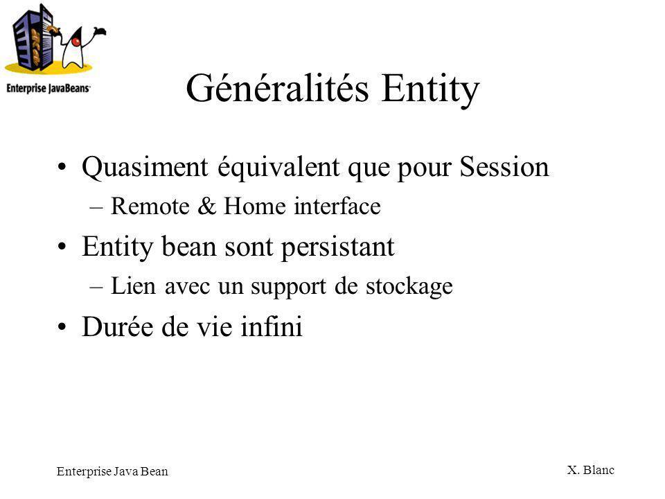 Généralités Entity Quasiment équivalent que pour Session