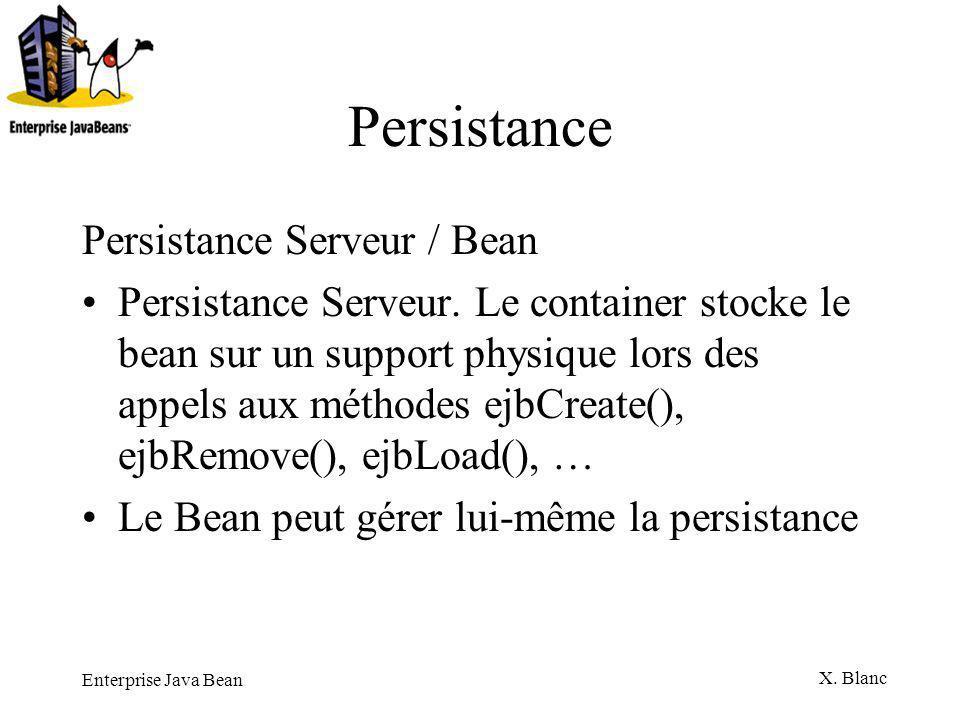 Persistance Persistance Serveur / Bean